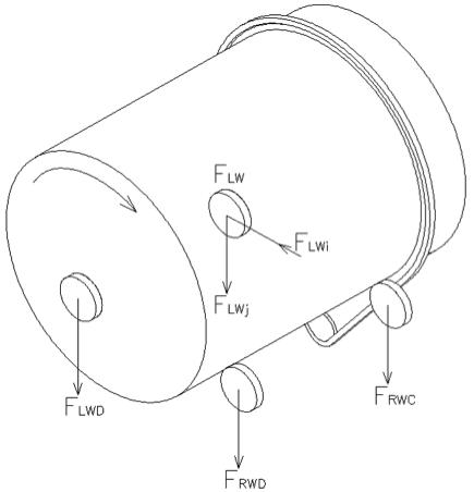 Análisis de desempeño y recomendaciones para mejorar la vida útil del sistema rueda – anillo de un horno tostador de granos